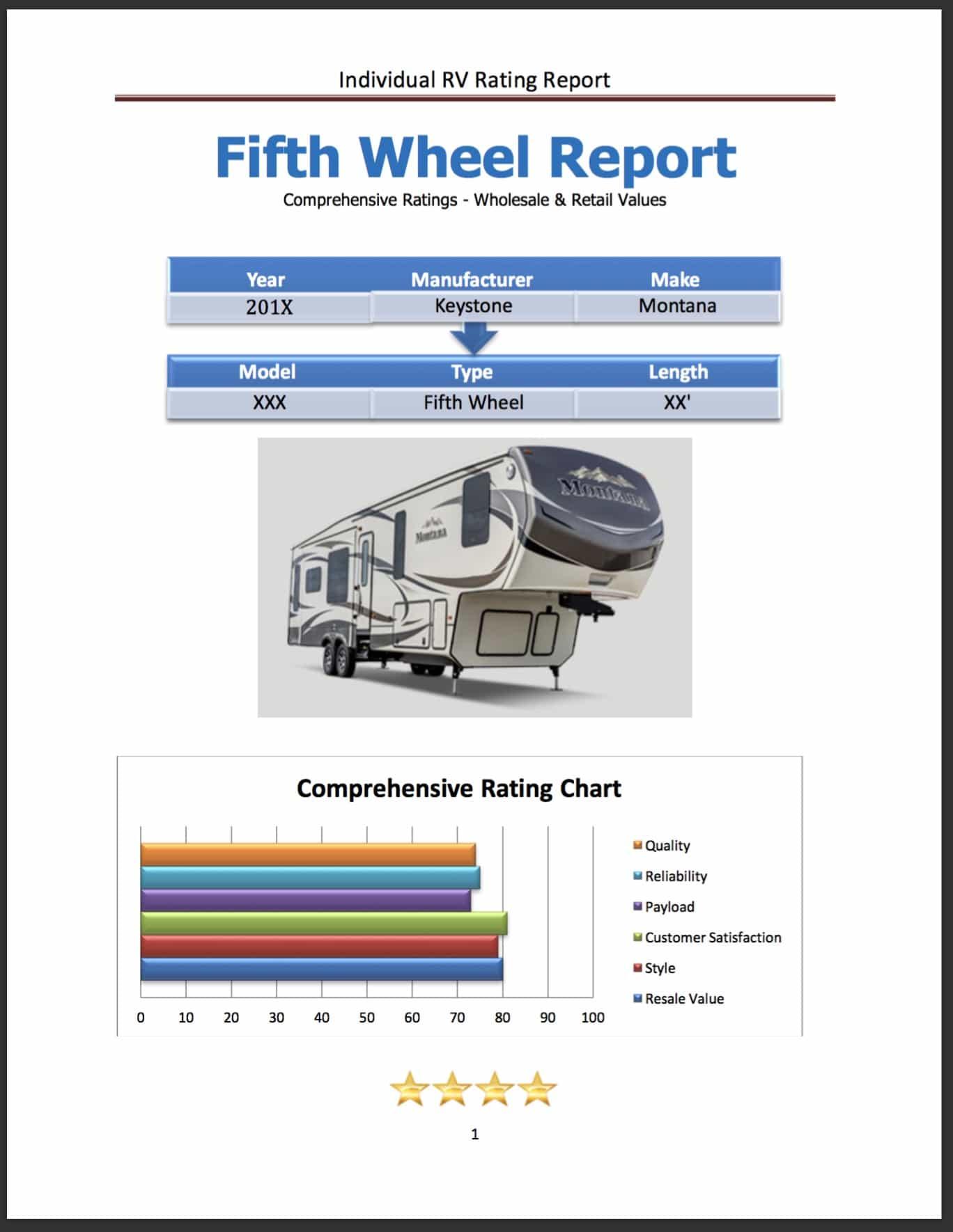 RV Report (1 ea.)