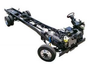 motorhome-chassis